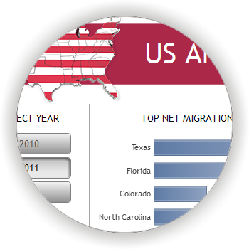 usa migration calculator